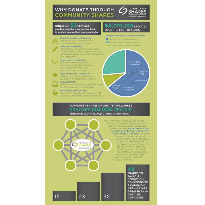 CSGM_Infographic_720px